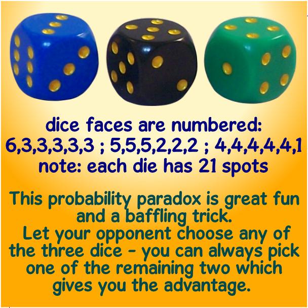 nontransitive dice (set of 3)