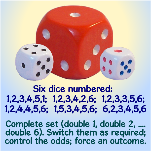 Twice Dice (set of six)